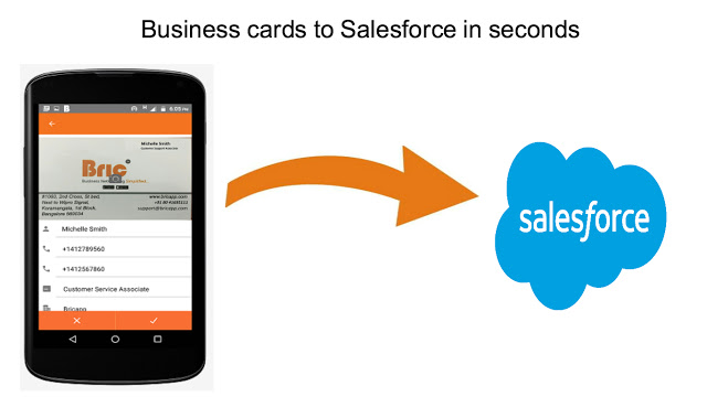 Salesforce syncing business card data to salesforce forcetalks industry estimates hardly 30 of business cards received enter into salesforce why reheart Images