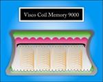 Full Size Futon Mattress - Contour Coil Luxe 8000