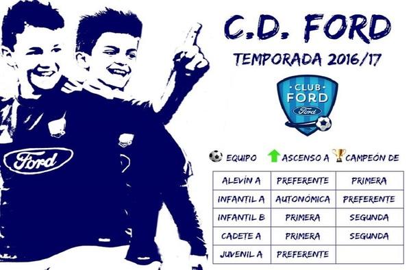El C.D. Ford continúa con su crecimiento como Club año tras año y termina su cuarta temporada con 5 ascensos y 4 títulos de Liga
