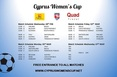 Cyprus_cup