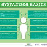 Bystander-basics-nff