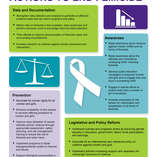 End_femicide_infographic
