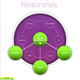 Circle_of_6_healthy_relationships_toolkit
