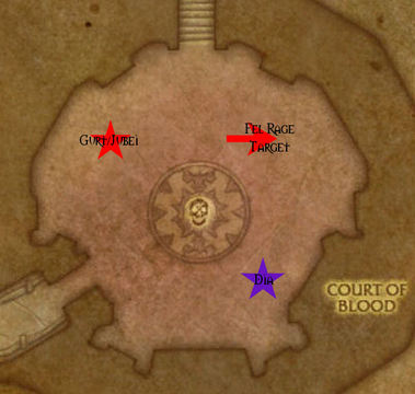 Guide to Storming Hellfire Citadel: Halls of Blood