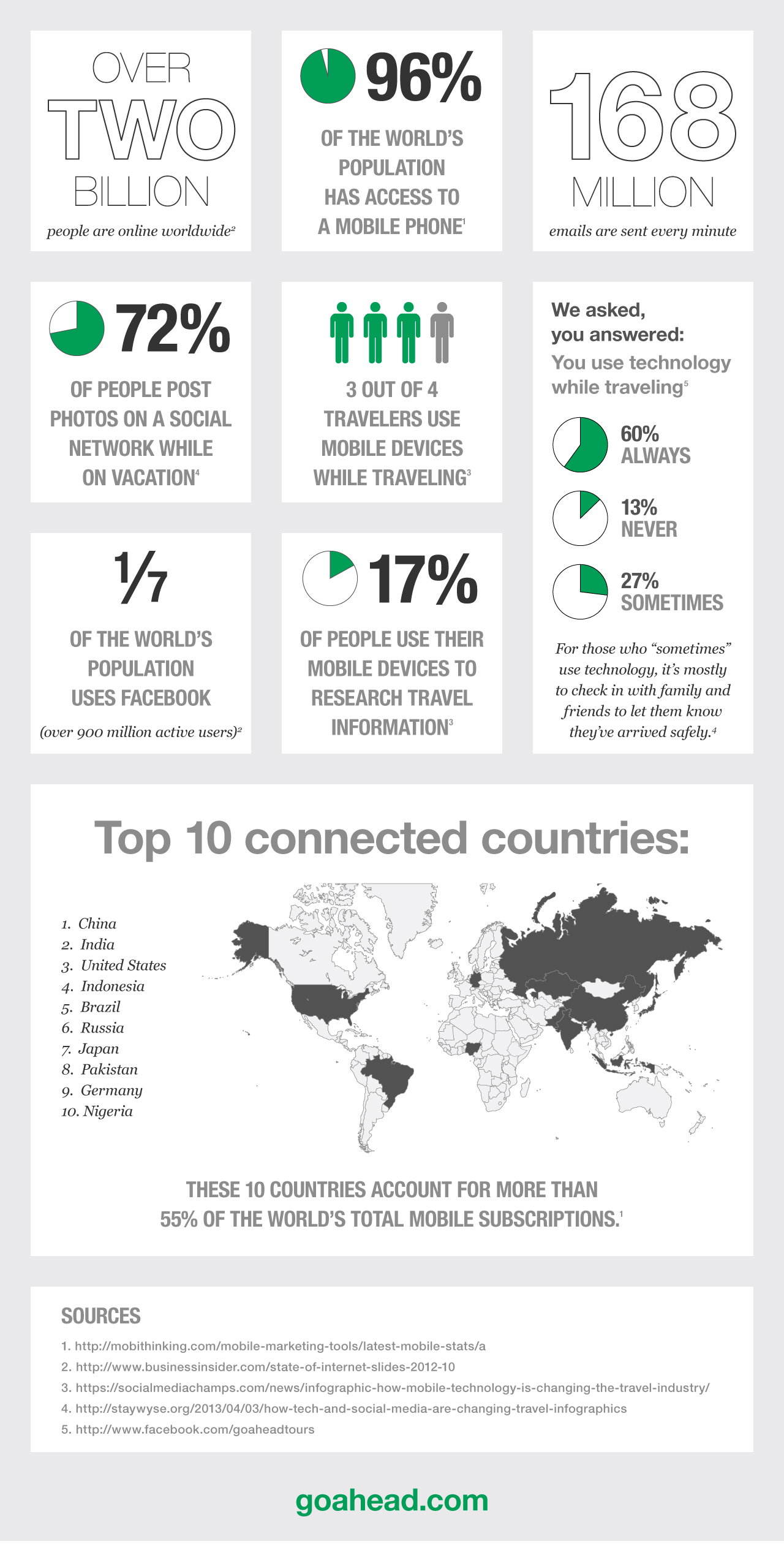tech-infographic-making-connections_FINAL-infographic