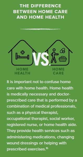 Home Health-vs-Home Care banner