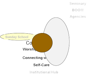 worship-planning-worship-and-discipleship-part-6-4