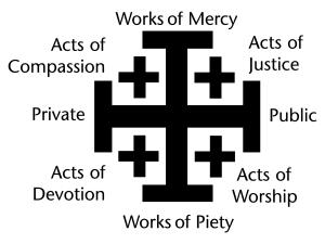 wesleyan-leadership-forming-mission-shaped-disicples