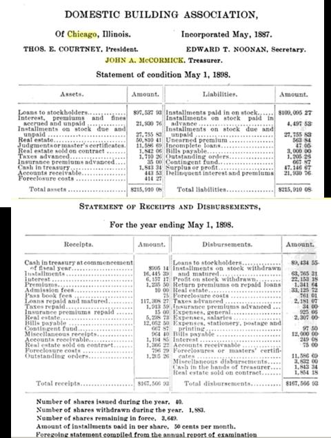 Treasurer of Domestic Building Association.png