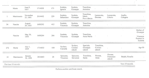 Termini Imerese Database - S