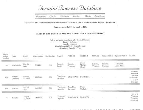 Termini Imerese Database - S-T