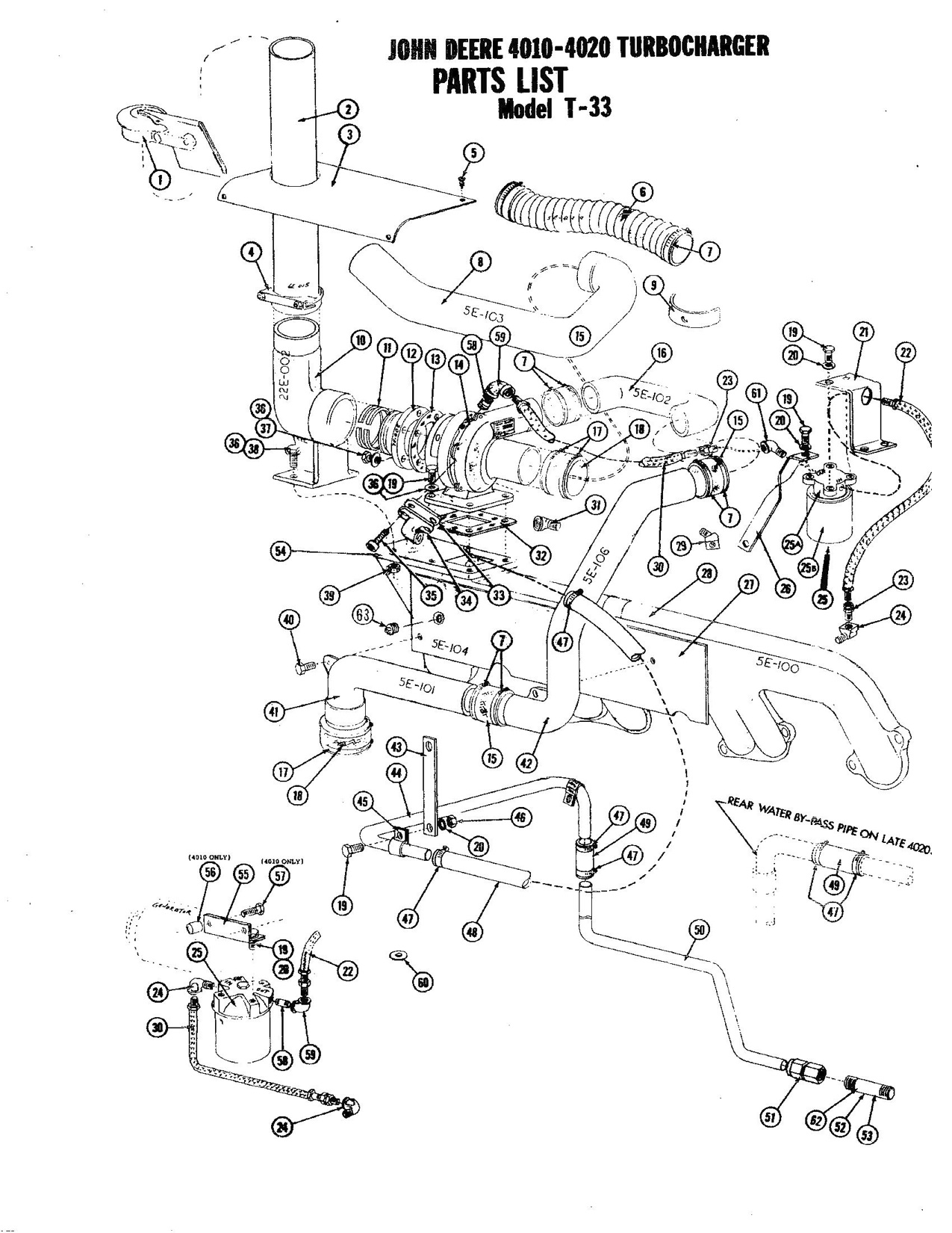 John Deere 4020 Hydraulic Diagram Lines Diy Enthusiasts Wiring Jd 2020 T 33 Turbo Kits M W Rajay Garrett Rh Genuinediesel Com 2010 System 4010