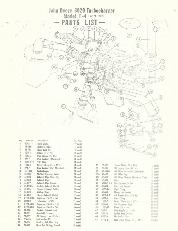 John Deere 2750 Wiring Diagram as well Jd 2240 Tractor Specs additionally Wiring Diagram For John Deere 345 as well 1967 John Deere 3020 Gas Wiring Diagram moreover 2555 John Deere Tractors Parts. on wiring diagram additionally john deere 4020 alternator