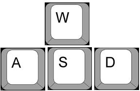 Resultado de imagem para teclado wasd