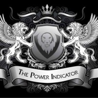 The Power Indicator - Speakers in Birmingham, Alabama