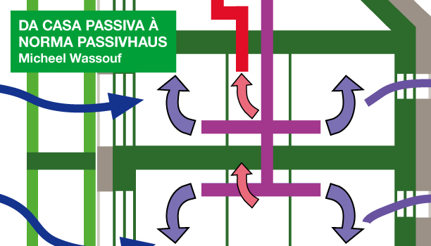 Passivhaus_pt_carrusel