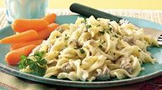 Turkey Stroganoff Recipe