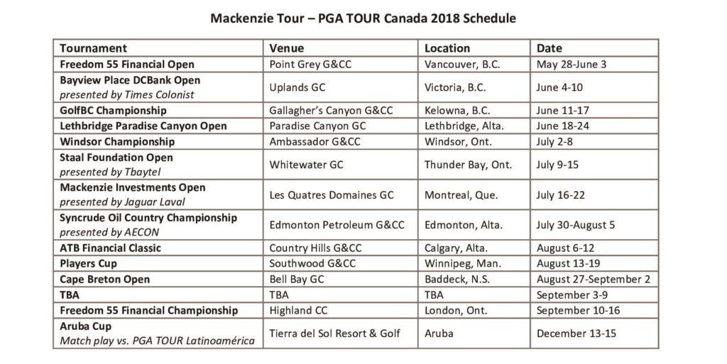 Pga Tour Canada  Order Of Merit