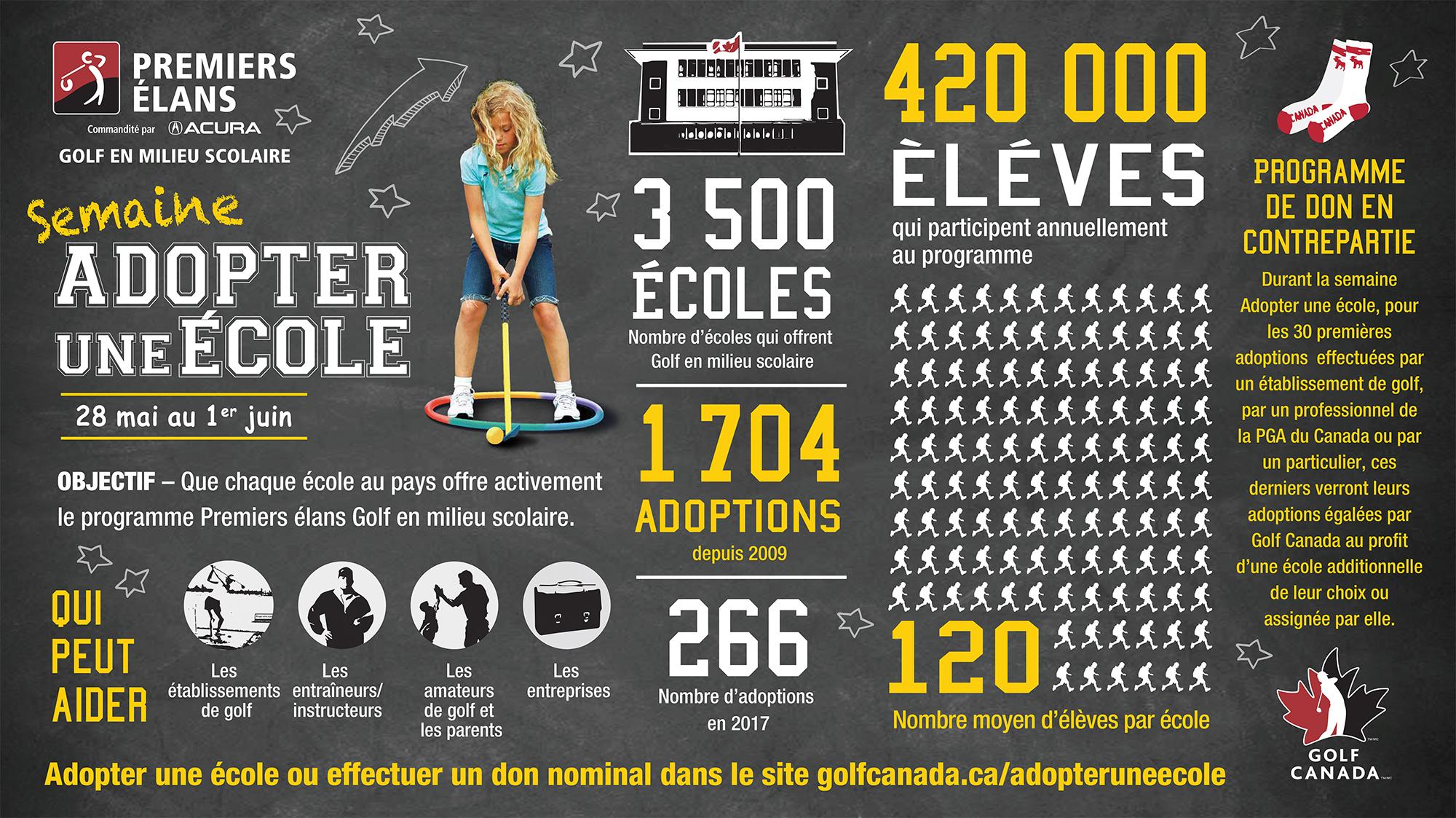 Golf en milieu scolaire