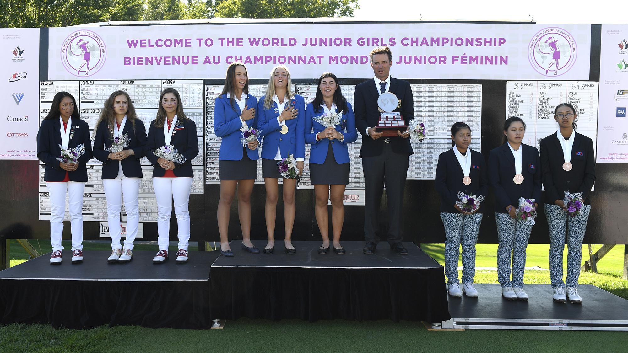 2018 World Junior Girls Championship