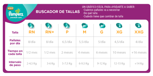 Pampers Pack x 3 Pañales Pampers Premium Care 52 unid - Talle Mediano