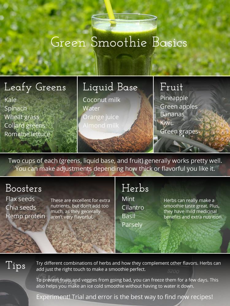 green smoothie basics