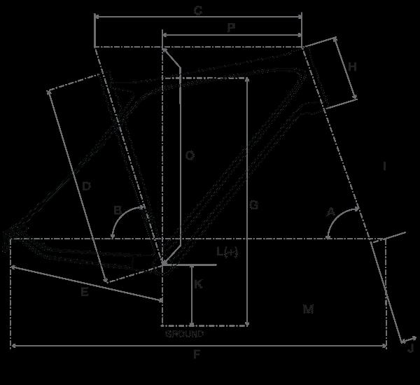 Grade Geometry Chart
