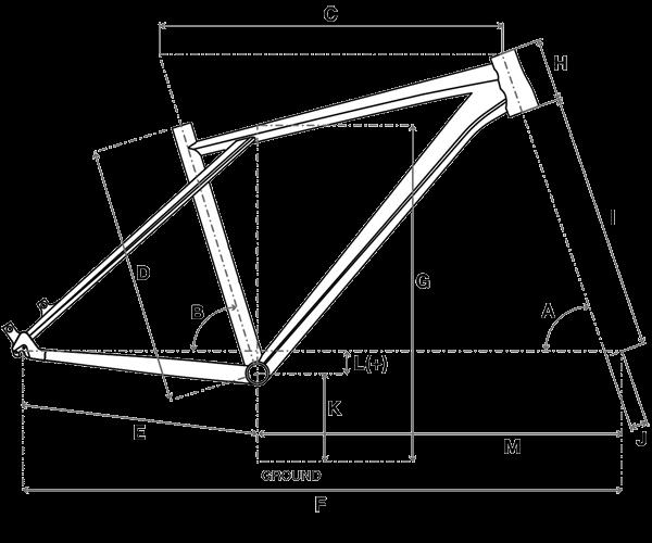 Zaskar Geometry Chart