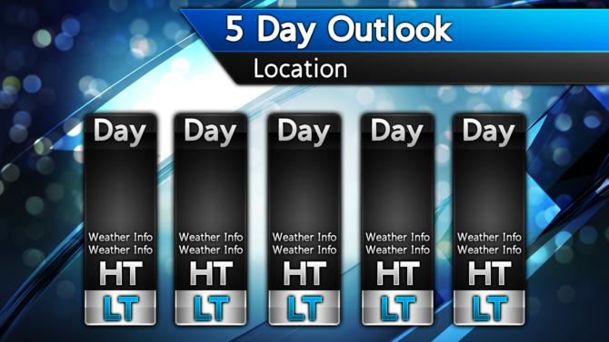 Blank 7 Day Forecast Template | April Calendar | April Calendar