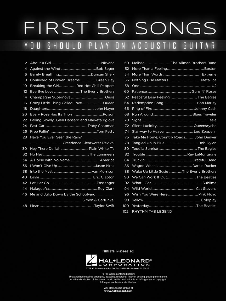 First 50 Songs You Should Play On Acoustic Guitar Guitar