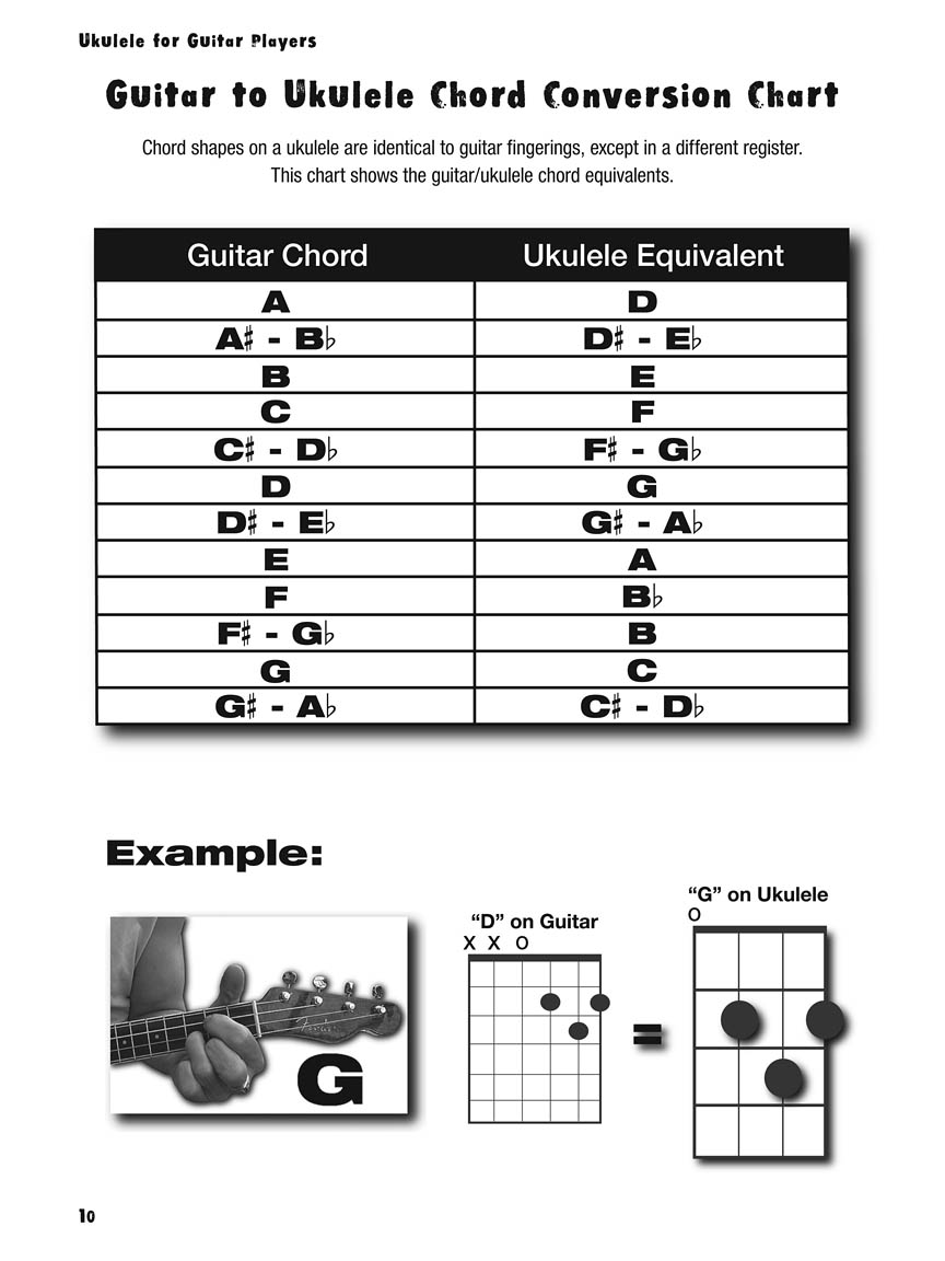 Ukulele For Guitar Players A Fun Guide To The Basics Including 14