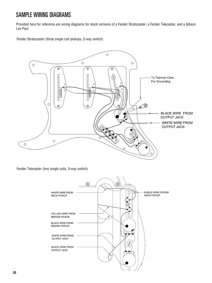 Hal Leonard Guitar Method Setup Maintenance Book Korg Single Coil Pickup Wiring Diagram Includes Tuner Sample Diagrams