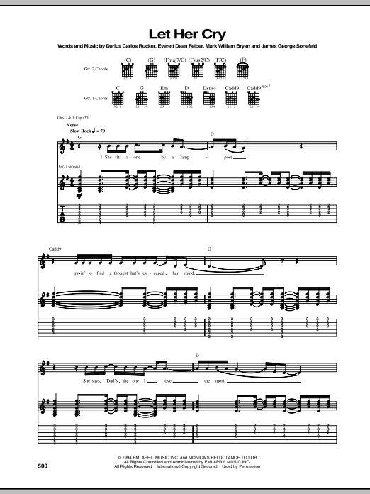 Tablature guitare Let Her Cry de Hootie & The Blowfish - Tablature Guitare