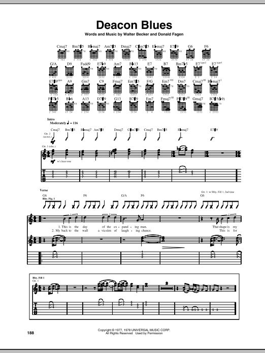 Tablature guitare Deacon Blues de Steely Dan - Tablature Guitare