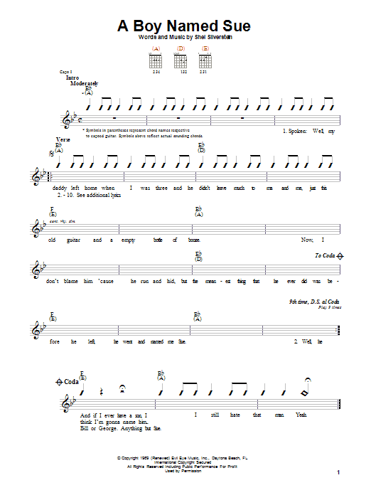 Tablature guitare A Boy Named Sue de Johnny Cash - Autre