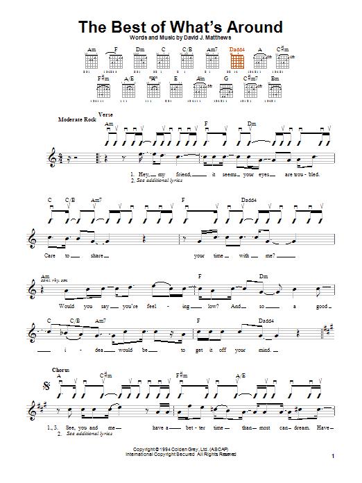Tablature guitare The Best Of What's Around de Dave Matthews Band - Autre