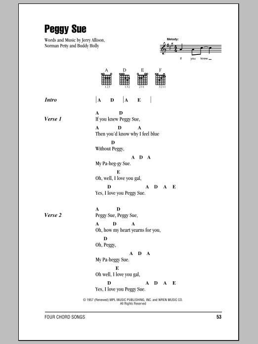 Sheet Music Digital Files To Print - Licensed Buddy Holly Digital ...