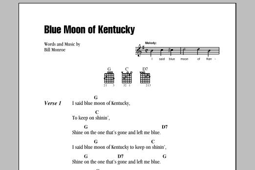 Sheet Music Digital Files To Print Licensed Patsy Cline Digital