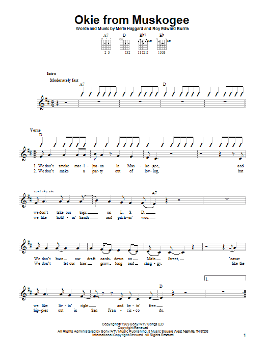 Tablature guitare Okie From Muskogee de Merle Haggard - Autre
