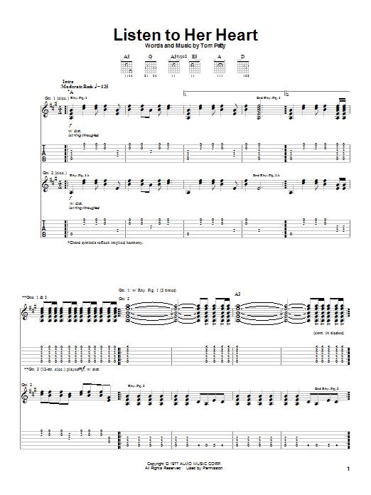 Tablature guitare Listen To Her Heart de Tom Petty - Tablature Guitare
