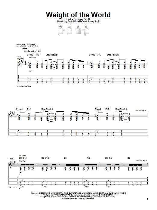 Tablature guitare Weight Of The World de Saliva - Tablature Guitare