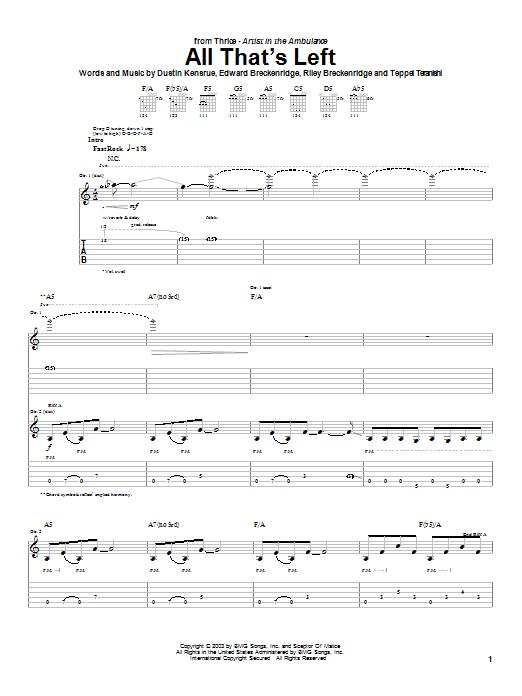 Tablature guitare All That's Left de Thrice - Tablature Guitare