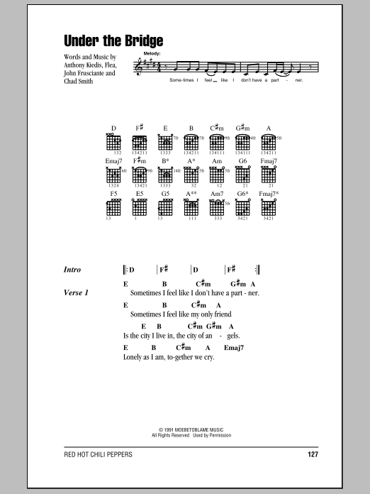Sheet Music Digital Files To Print Licensed Flea Digital Sheet Music
