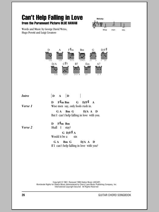 Sheet Music Digital Files To Print Licensed George David Weiss