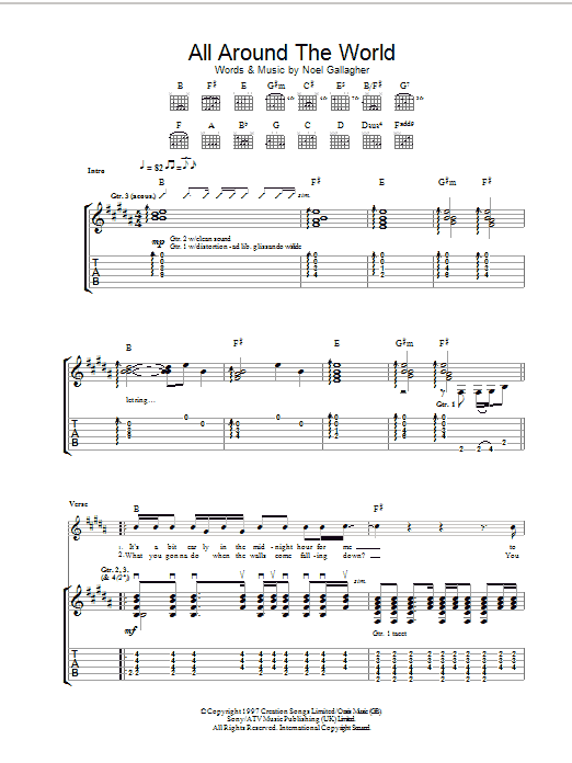 All Around The World sheet music for guitar solo (tablature) by Noel Gallagher