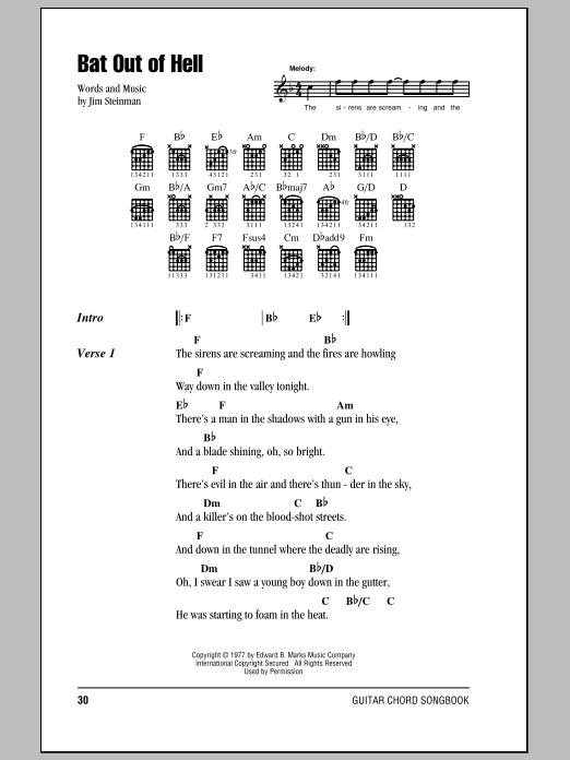 Sheet Music Digital Files To Print - Licensed Meat Loaf Digital ...