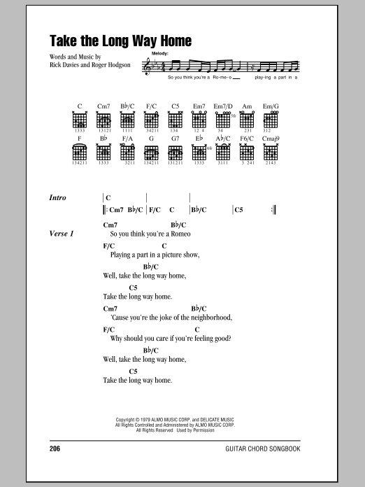 Sheet Music Digital Files To Print Licensed Roger Hodgson Digital