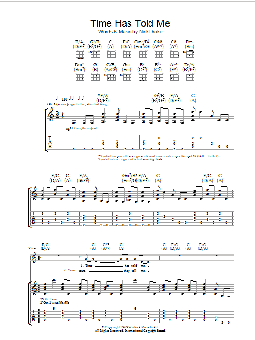 Time Has Told Me sheet music for guitar solo (tablature) by Nick Drake