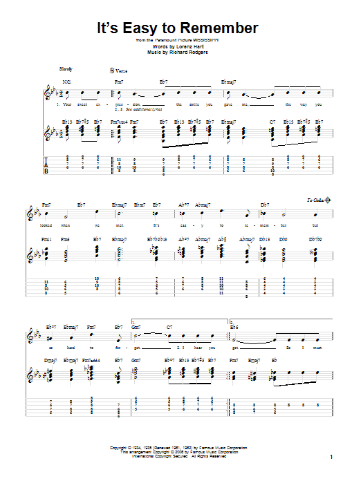 Tablature guitare It's Easy To Remember de Rodgers & Hart - Tablature Guitare