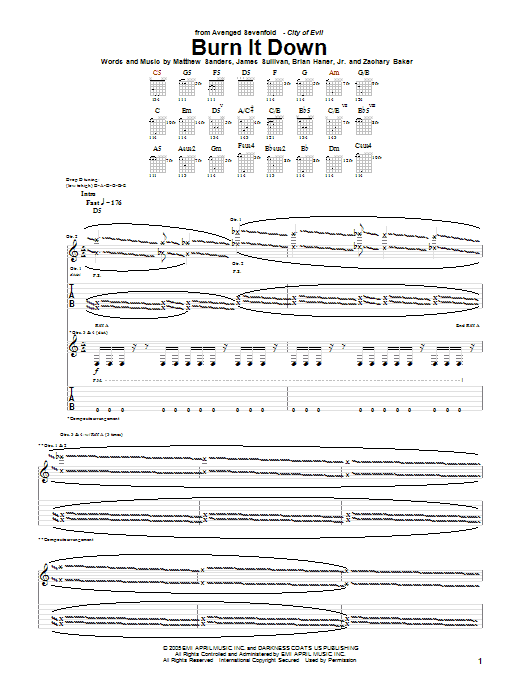 Tablature guitare Burn It Down de Avenged Sevenfold - Tablature Guitare